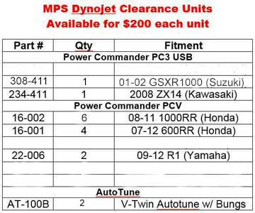Dynojet PC5 Clearance