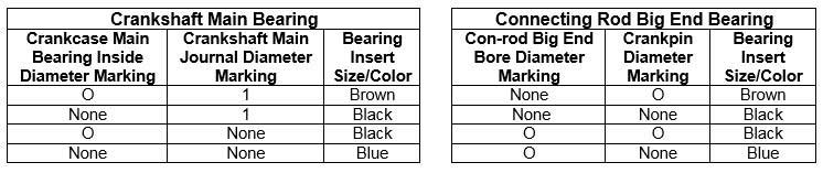 ZX14 bearing selection table
