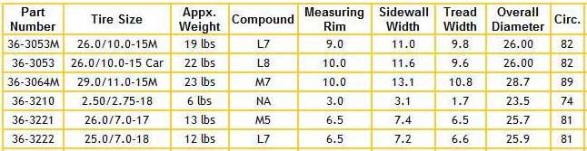 Tire pressure gauge number 2018 dodge reviews for Motor luxe tire pressure gauge 100 psi