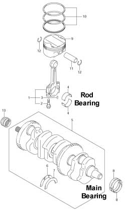 farmall m wheel bearing diagram rod and main bearings